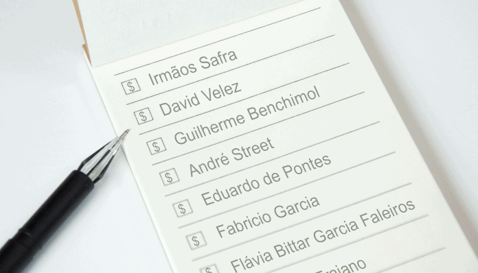 Lista Forbes 2021